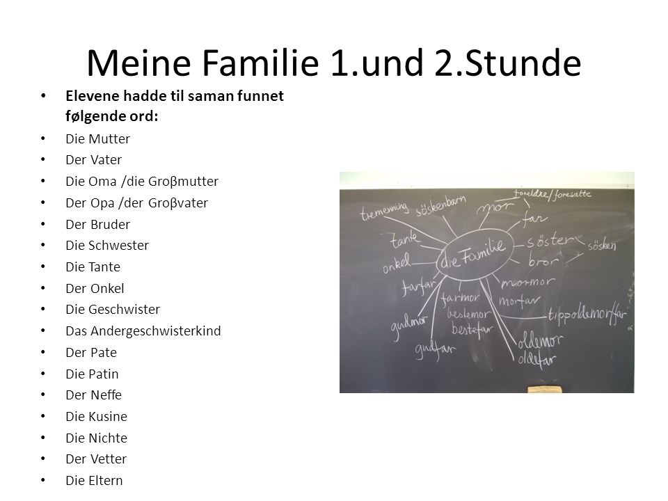 Meine Familie 1.und 2.Stunde Vi øvde i kor på uttale av de vanligste familieorda.