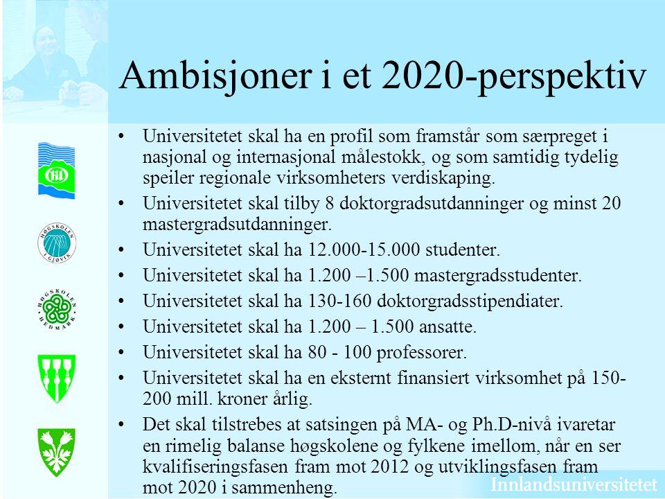 Ambisjoner i et 2020-perspektiv Universitetet skal ha en profil som framstår som særpreget i nasjonal og internasjonal målestokk, og som samtidig tydelig speiler regionale virksomheters verdiskaping.