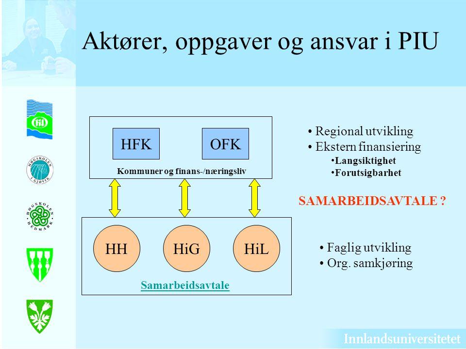 HHHiGHiL HFKOFK Regional utvikling Ekstern finansiering Langsiktighet Forutsigbarhet Faglig utvikling Org.