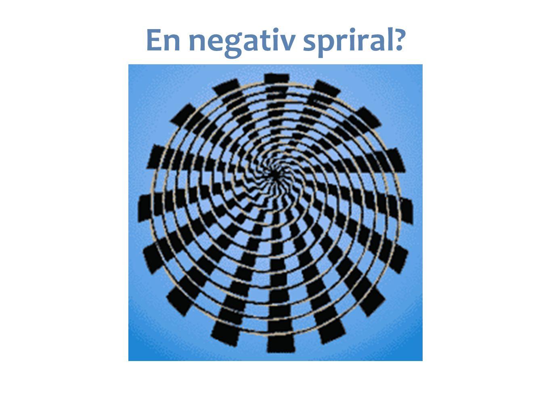 En negativ spriral