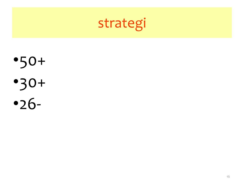 16 strategi 50+ 30+ 26-
