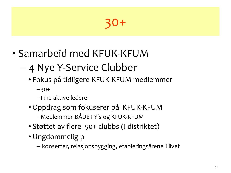 22 30+ Samarbeid med KFUK-KFUM – 4 Nye Y-Service Clubber Fokus på tidligere KFUK-KFUM medlemmer – 30+ – Ikke aktive ledere Oppdrag som fokuserer på KFUK-KFUM – Medlemmer BÅDE I Ys og KFUK-KFUM Støttet av flere 50+ clubbs (I distriktet) Ungdommelig p – konserter, relasjonsbygging, etableringsårene I livet