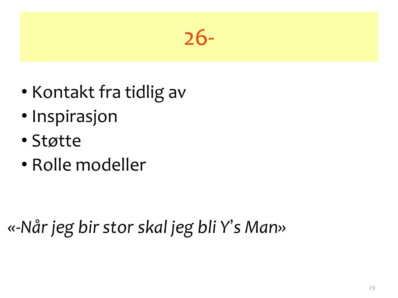 29 26- Kontakt fra tidlig av Inspirasjon Støtte Rolle modeller «-Når jeg bir stor skal jeg bli Ys Man»
