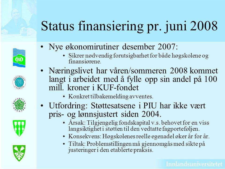 Status finansiering pr.