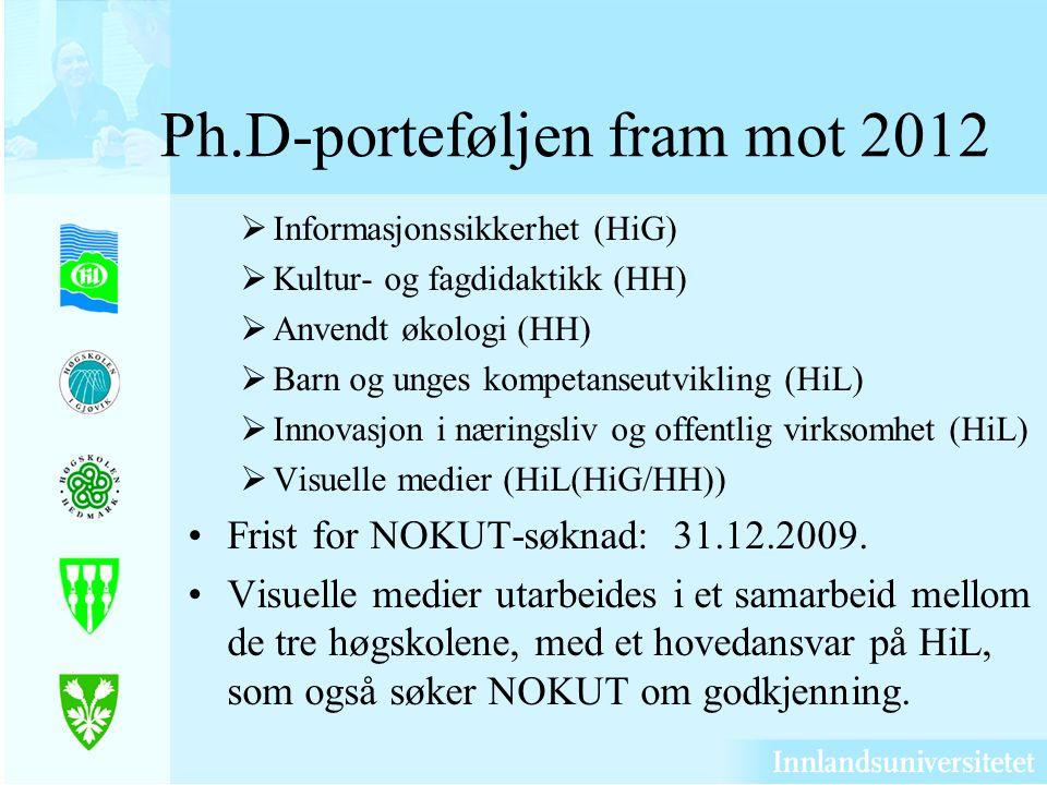 Ph.D-porteføljen fram mot 2012 Informasjonssikkerhet (HiG) Kultur- og fagdidaktikk (HH) Anvendt økologi (HH) Barn og unges kompetanseutvikling (HiL) Innovasjon i næringsliv og offentlig virksomhet (HiL) Visuelle medier (HiL(HiG/HH)) Frist for NOKUT-søknad: 31.12.2009.