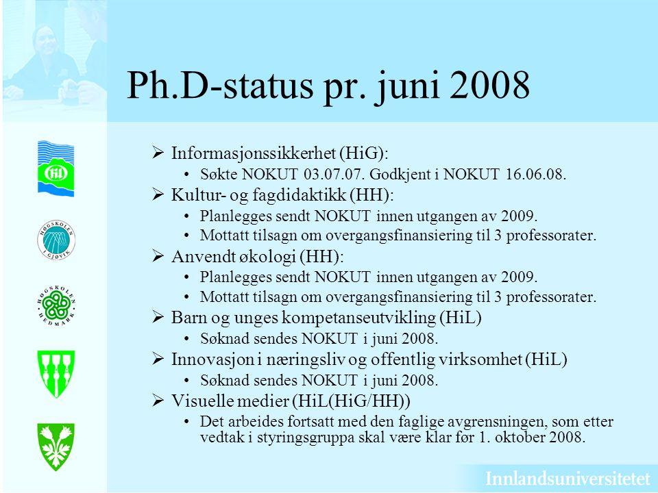 Ph.D-status pr. juni 2008 Informasjonssikkerhet (HiG): Søkte NOKUT 03.07.07.