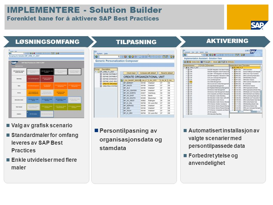 IMPLEMENTERE - Solution Builder Forenklet bane for å aktivere SAP Best Practices LØSNINGSOMFANG AKTIVERING TILPASNING Valg av grafisk scenario Standar