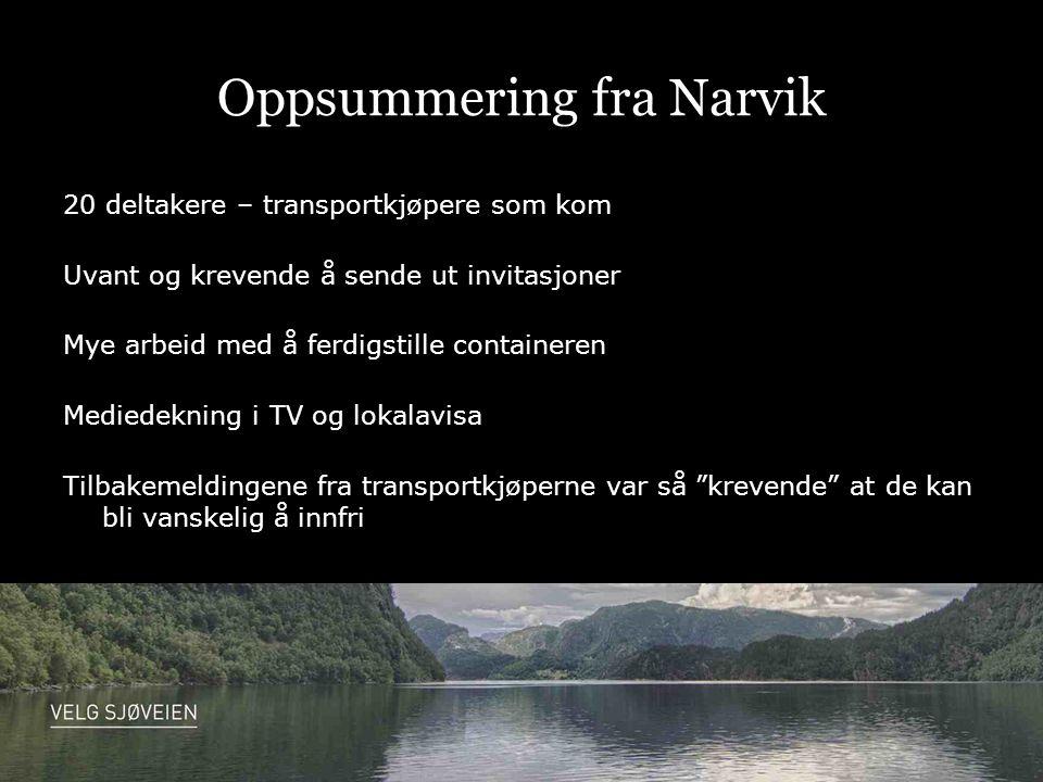 Oppsummering fra Narvik 20 deltakere – transportkjøpere som kom Uvant og krevende å sende ut invitasjoner Mye arbeid med å ferdigstille containeren Me