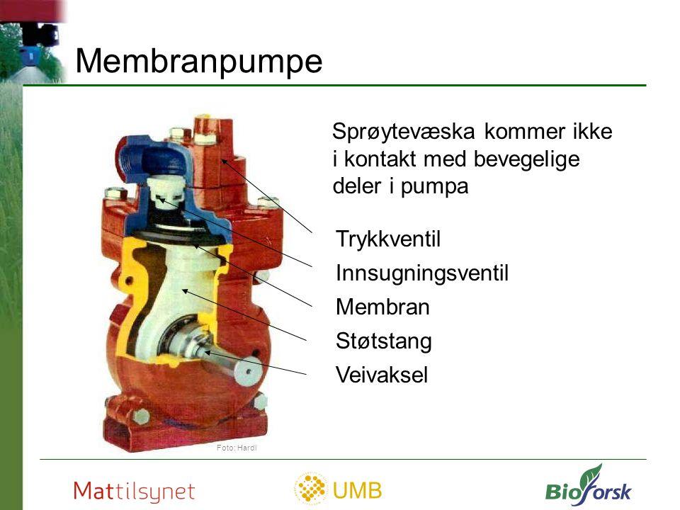 UMB Betjeningsarmatur Hovedventil Kalibrert overløpsventil (Fjærbelastet overløpsventil) Seksjonsventiler/ liketrykksventil