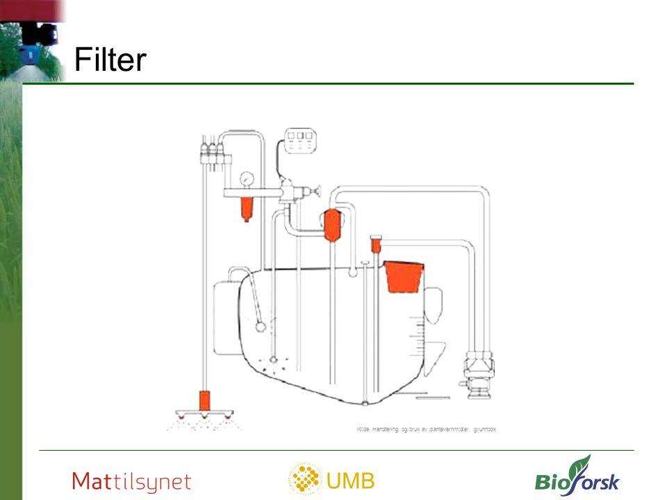 UMB Filter størrelse > 04 025-03 01-015-02 ISO-dyser Opplysninger fra Hardi International Mesh 30/0,83 mm Mesh 50/0,50 mm Mesh 80/ 0,33 mm Mesh 100/ 0,25 mm MESH = masker pr tomme