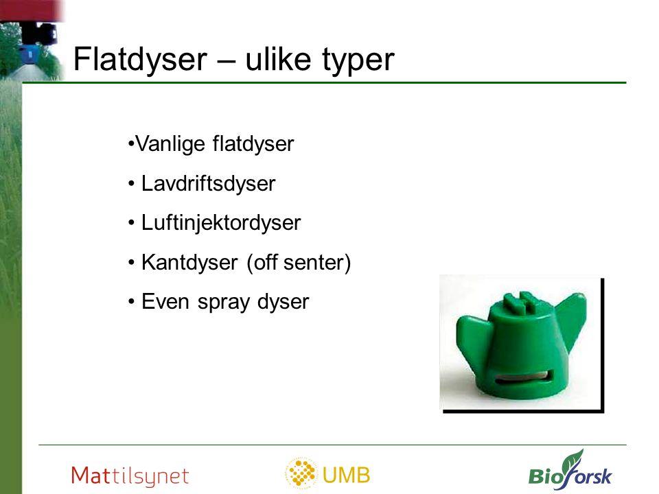 UMB Flatdyser - karakteristika Dråpestørrelse og dråpefordeling Dysestørrelse og kapasitet Slitestyrke Toppvinkel Type Væskefordeling
