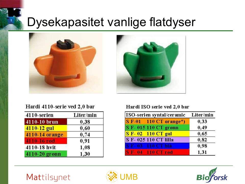 UMB Dysekapasitet, ISO – vanlig og lavdrift