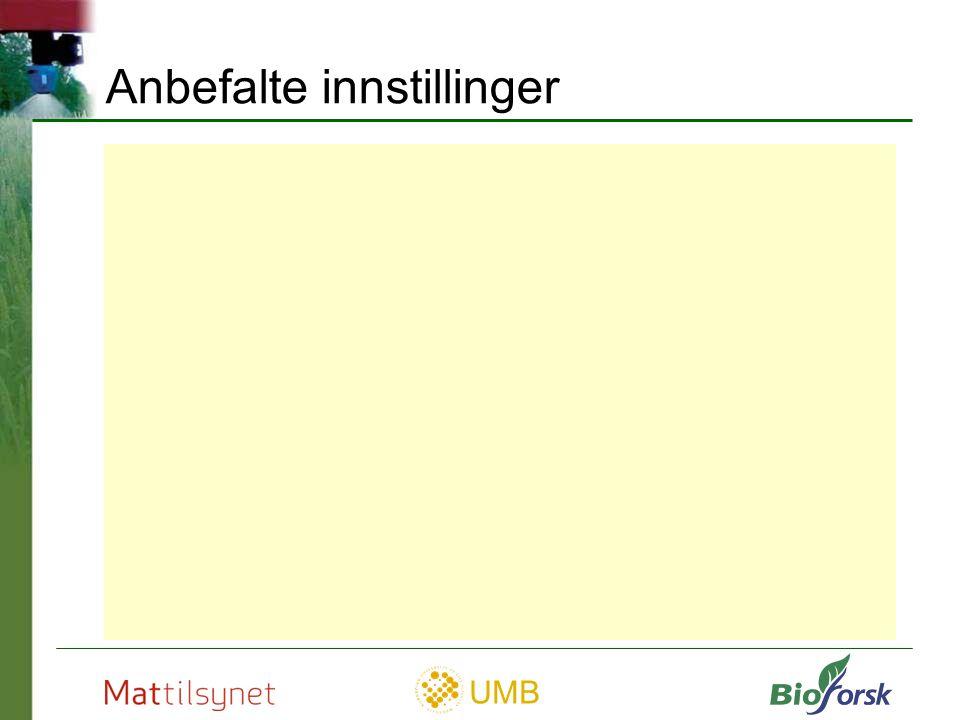 UMB Dose – variasjon – årsak 1