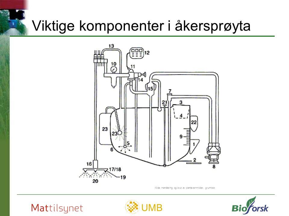 UMB Pumpe Driftssikker Høy virkningsgrad Lett å vedlikeholde Jevn kapasitet ved økende mottrykk Selvsugende Tåle faste partikler i væska Tåle de fleste plantevernmidler