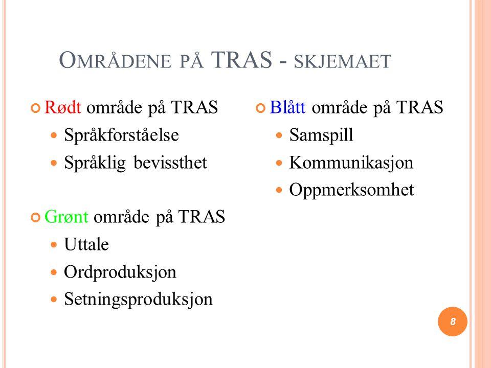 P RAGMATISK KOMPETANSE (B OWEN 2001) 19 Svare eller begynne en samtale Ta tur og tolke humør og kroppsspråk Få frem tema.