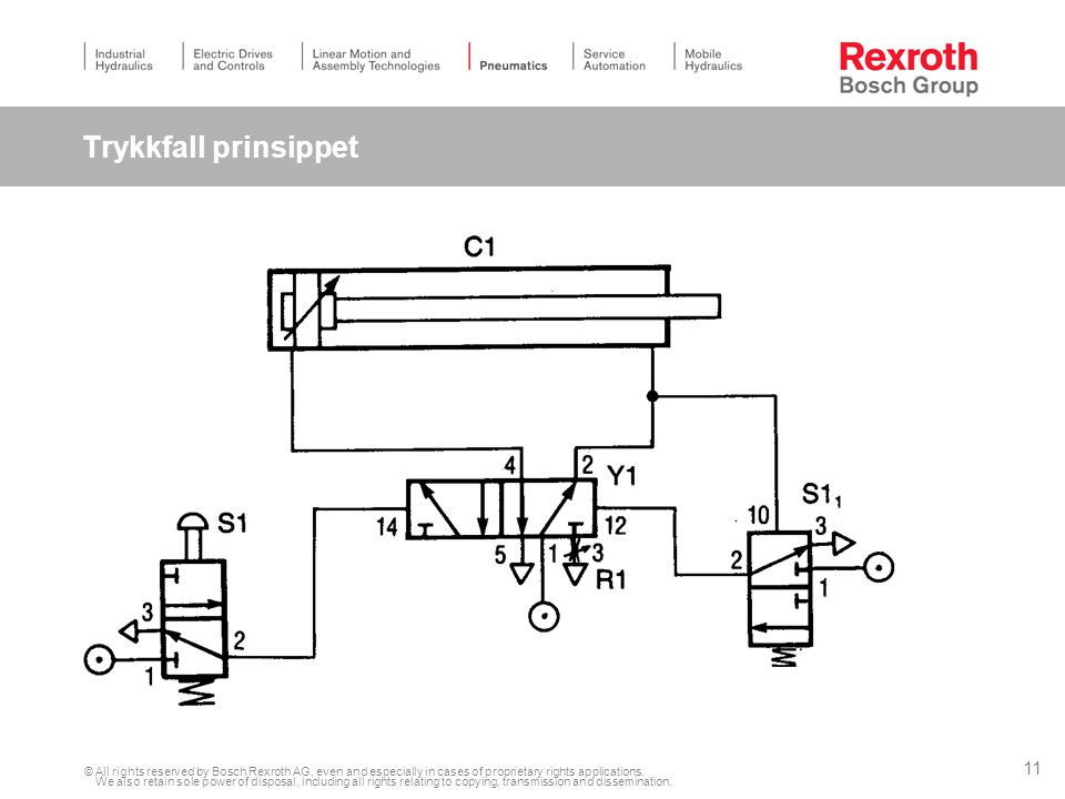 ©All rights reserved by Bosch Rexroth AG, even and especially in cases of proprietary rights applications.