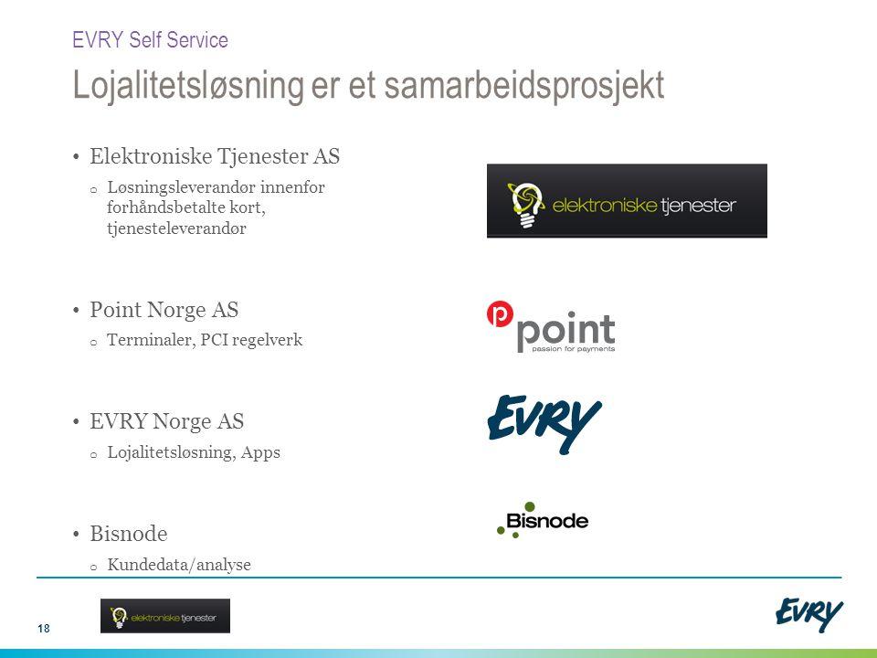 Elektroniske Tjenester AS o Løsningsleverandør innenfor forhåndsbetalte kort, tjenesteleverandør Point Norge AS o Terminaler, PCI regelverk EVRY Norge
