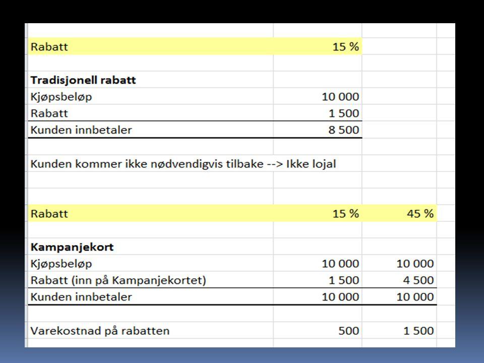 3.Kampanjekort, Kontantstrømmen Kunden innbetaler beløpet (kr.