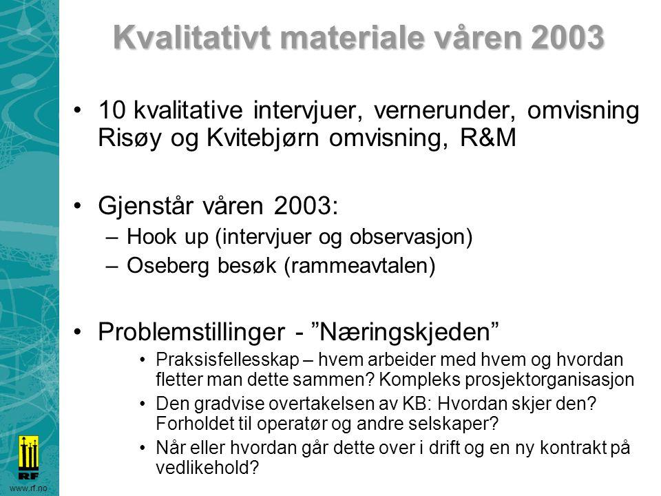 www.rf.no Kvalitativt materiale våren 2003 10 kvalitative intervjuer, vernerunder, omvisning Risøy og Kvitebjørn omvisning, R&M Gjenstår våren 2003: –