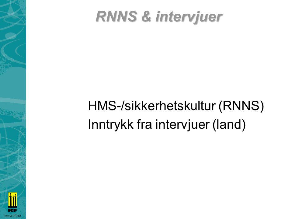 www.rf.no RNNS & intervjuer HMS-/sikkerhetskultur (RNNS) Inntrykk fra intervjuer (land)