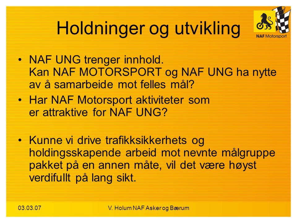 03.03.07V. Holum NAF Asker og Bærum Holdninger og utvikling NAF UNG trenger innhold. Kan NAF MOTORSPORT og NAF UNG ha nytte av å samarbeide mot felles