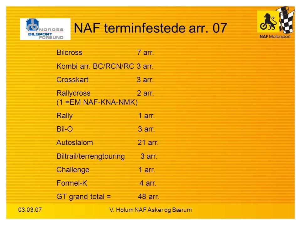03.03.07V. Holum NAF Asker og Bærum NAF terminfestede arr. 07 Bilcross 7 arr. Kombi arr. BC/RCN/RC 3 arr. Crosskart 3 arr. Rallycross 2 arr. (1 =EM NA
