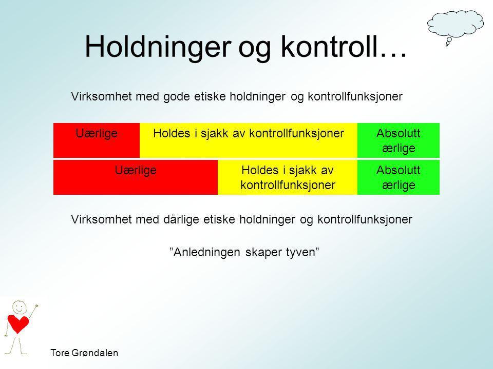 Tore Grøndalen Holdninger og kontroll… Virksomhet med gode etiske holdninger og kontrollfunksjoner UærligeHoldes i sjakk av kontrollfunksjonerAbsolutt