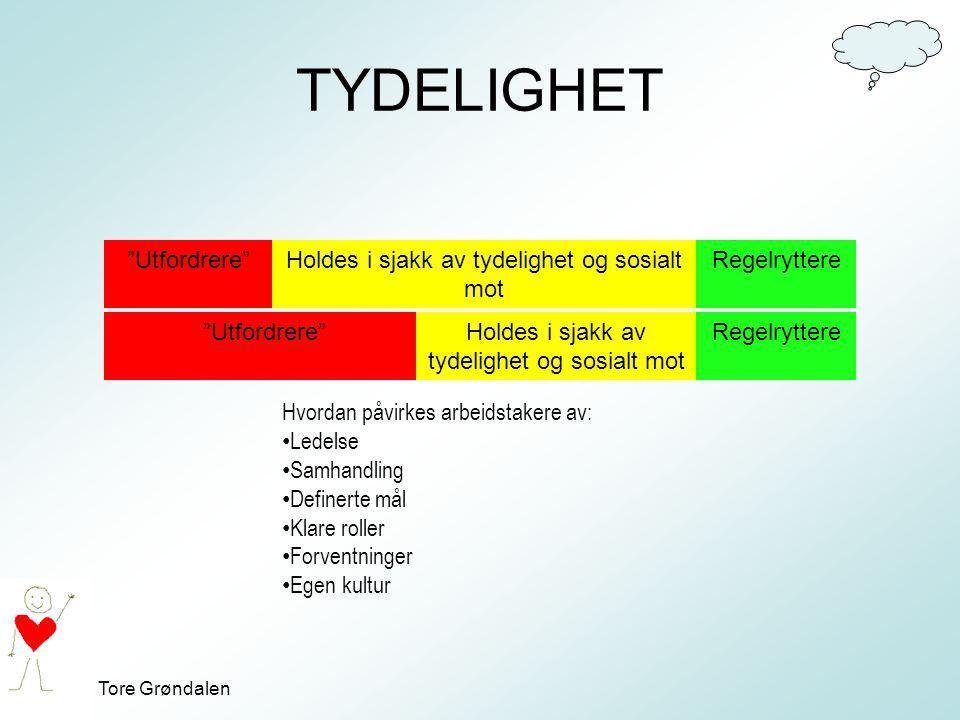 """Tore Grøndalen TYDELIGHET """"Utfordrere""""Holdes i sjakk av tydelighet og sosialt mot Regelryttere """"Utfordrere""""Holdes i sjakk av tydelighet og sosialt mot"""