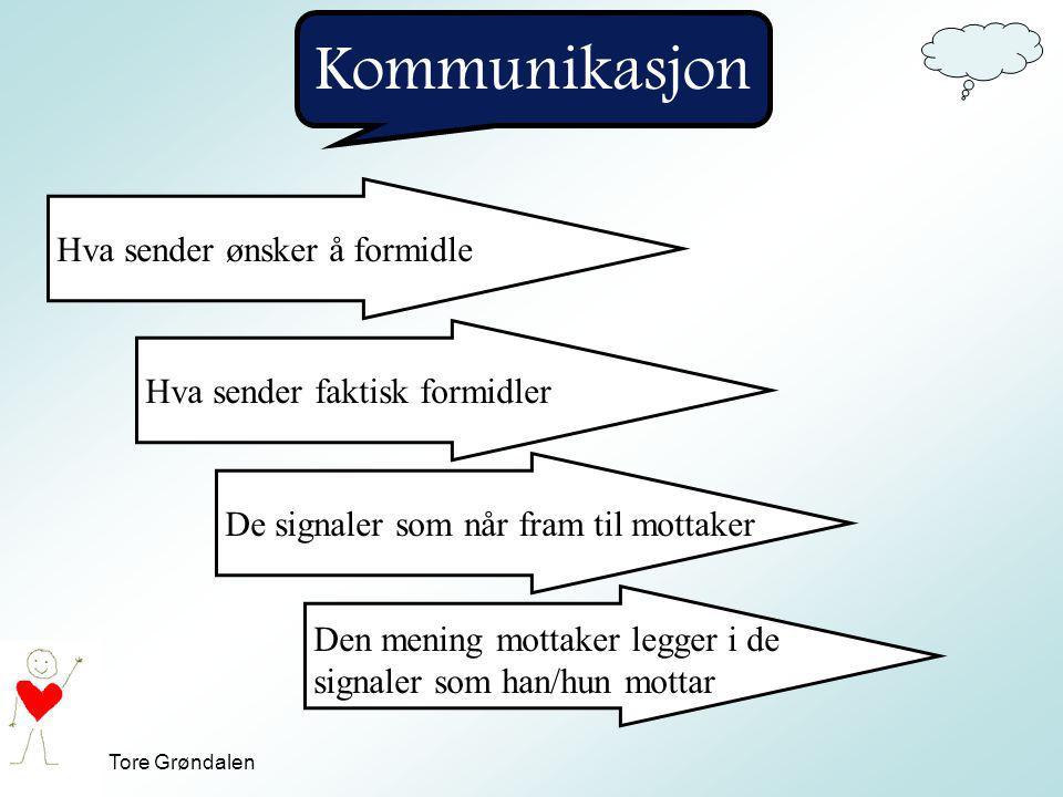 Tore Grøndalen Kommunikasjon Hva sender ønsker å formidleHva sender faktisk formidlerDe signaler som når fram til mottaker Den mening mottaker legger