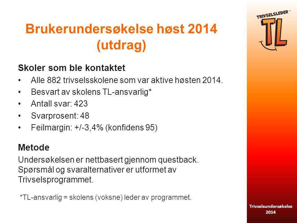 Trivselsundersøkelse 2014 Brukerundersøkelse høst 2014 (utdrag) Skoler som ble kontaktet Alle 882 trivselsskolene som var aktive høsten 2014.