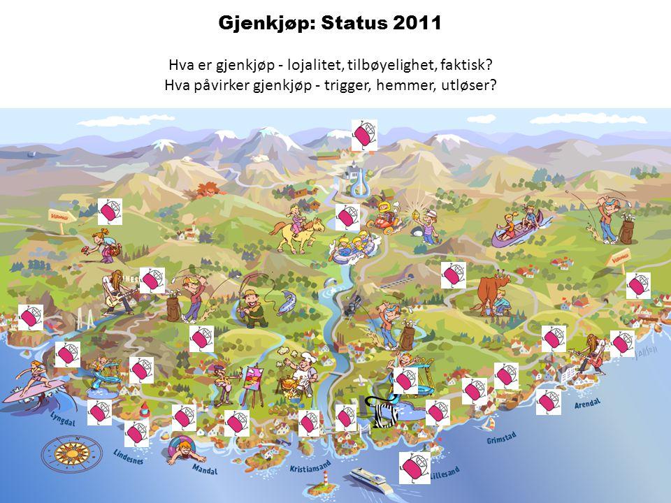 Sørlandsbarometeret 2011 - trekker vår bedrift opp eller ned Sørlandet? - SØRLANDET 2011 SCORE