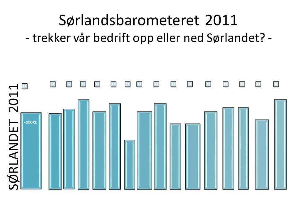 Sørlandsbarometeret 2011 - trekker vår bedrift opp eller ned Sørlandet - SØRLANDET 2011 SCORE