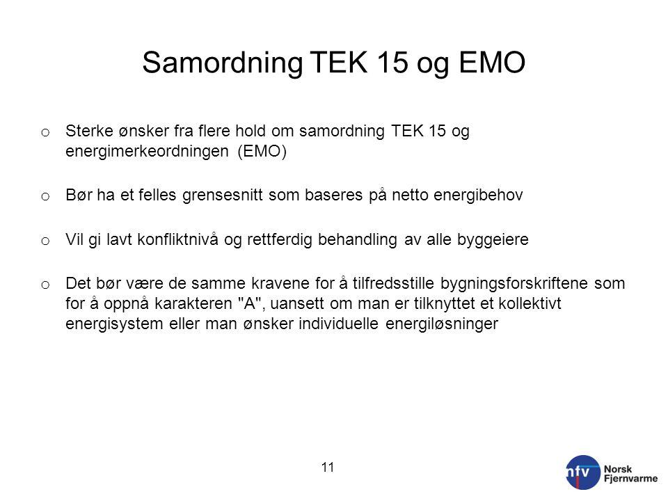 Samordning TEK 15 og EMO o Sterke ønsker fra flere hold om samordning TEK 15 og energimerkeordningen (EMO) o Bør ha et felles grensesnitt som baseres