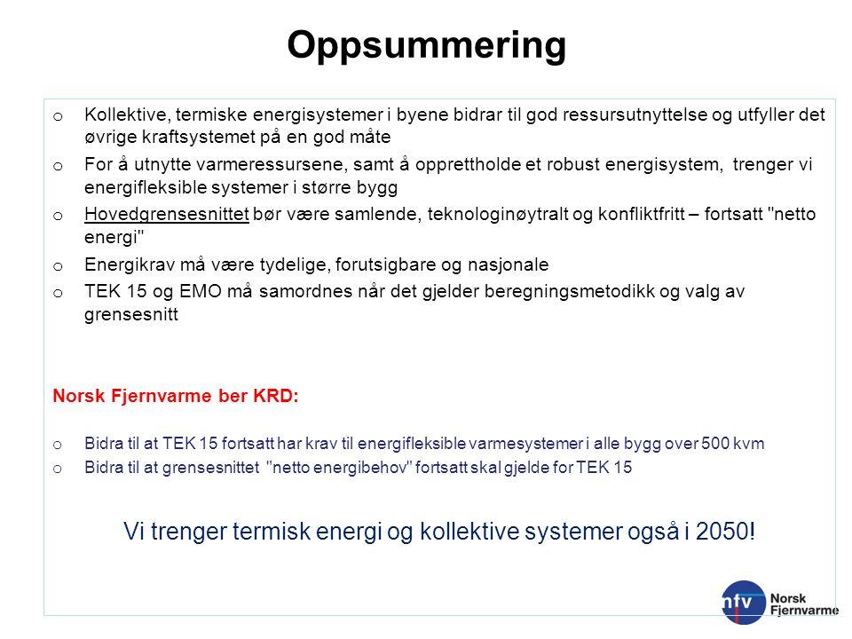 Oppsummering o Kollektive, termiske energisystemer i byene bidrar til god ressursutnyttelse og utfyller det øvrige kraftsystemet på en god måte o For