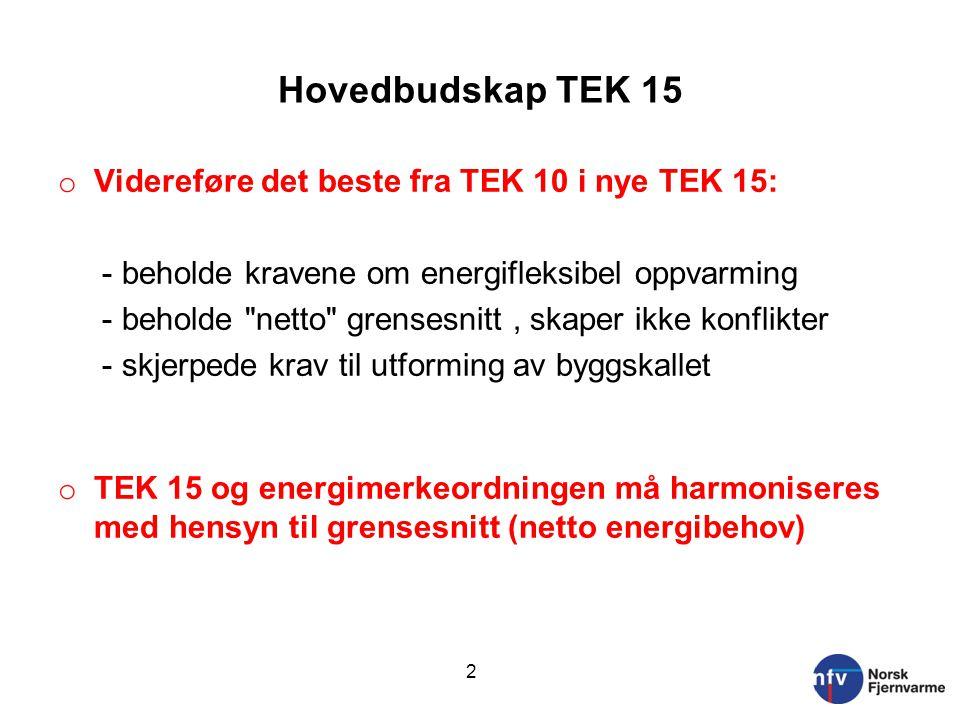 Prosessen rundt TEK 15 o Norsk Fjernvarme er positiv til energieffektivisering og god byggkvalitet, etter intensjonene med TEK 15 o Men, her vil vi påpeke en uheldig utvikling: o Noen fagmiljøer ønsker ingen krav til fleksible oppvarmingssystemer i passivbygg, dvs alle bygg etter 2015 o Noen miljøer ønsker en form for levert energi /kjøpt energi som grensesnitt i TEK o Vi mener dette har flere alvorlige konsekvenser