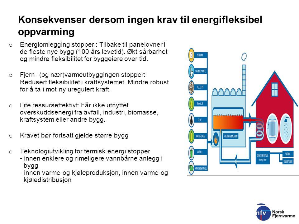 Konsekvenser dersom ingen krav til energifleksibel oppvarming o Energiomlegging stopper : Tilbake til panelovner i de fleste nye bygg (100 års levetid