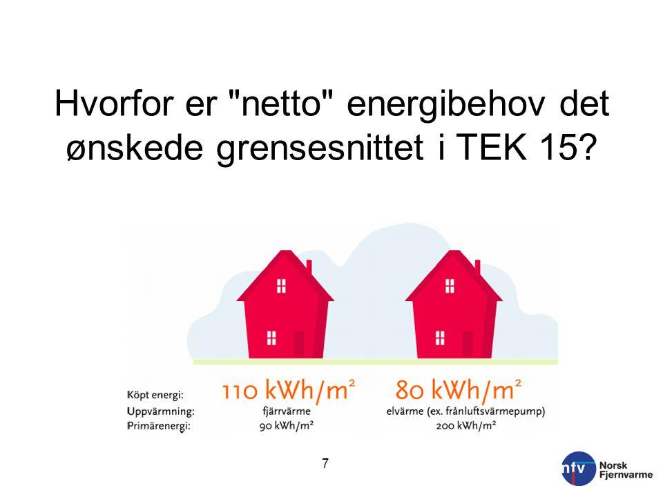 Konklusjoner fra svenske studier IVL Svenska Miljöinstitutet: De avgörande skillnaderna mellan en byggnad med fjärrvärme/fjärrkyla och en med värmepump/kylmaskin uppkommer vid klassning av byggnadens energieffektivitet och inte för energianvändningens miljöprestanda Sveriges Byggindustrier: Varmt tappevann inngår i kravene Byggherren ansvarar för att energikraven uppfylls Normal tappvarmvattenanvändning: 25 kWh/m2 Solvarme: Räknas inte in i kraven om solfångarna sitter på fastigheten Kan täcka varmvattenbehovet under sommarhalvåret Bra komplement till t.ex.