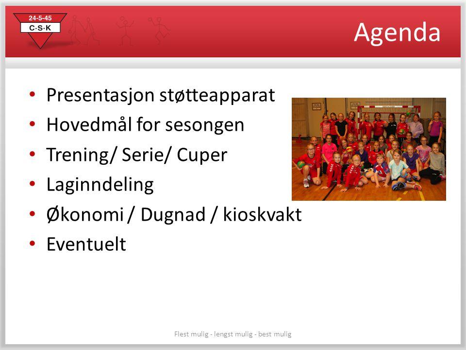 Flest mulig - lengst mulig - best mulig Agenda Presentasjon støtteapparat Hovedmål for sesongen Trening/ Serie/ Cuper Laginndeling Økonomi / Dugnad /