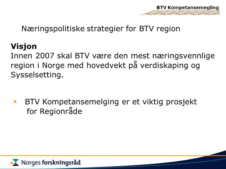 BTV Kompetansemegling Næringspolitiske strategier for BTV region Visjon Innen 2007 skal BTV være den mest næringsvennlige region i Norge med hovedvekt på verdiskaping og Sysselsetting.