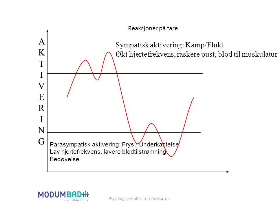 Reaksjoner på fare Sympatisk aktivering; Kamp/Flukt Økt hjertefrekvens, raskere pust, blod til muskulatur Parasympatisk aktivering: Frys / Underkastel