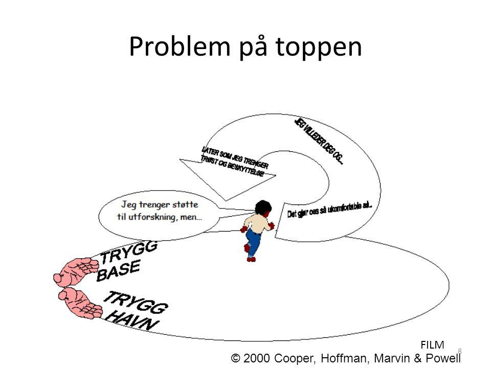 Problem på toppen FILM 8 © 2000 Cooper, Hoffman, Marvin & Powell
