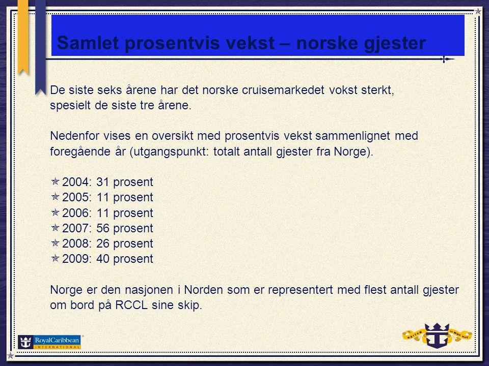 Antall norske barnefamilier på cruise med RCCL  Middelhavet er den destinasjonen som flest norske familier reiser på cruise med RCCL.