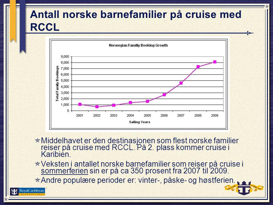 Norske barnefamilier på cruise  Barnefamilier er den enkeltgruppen som vokser mest blant norske passasjerer som reiser med RCCL.