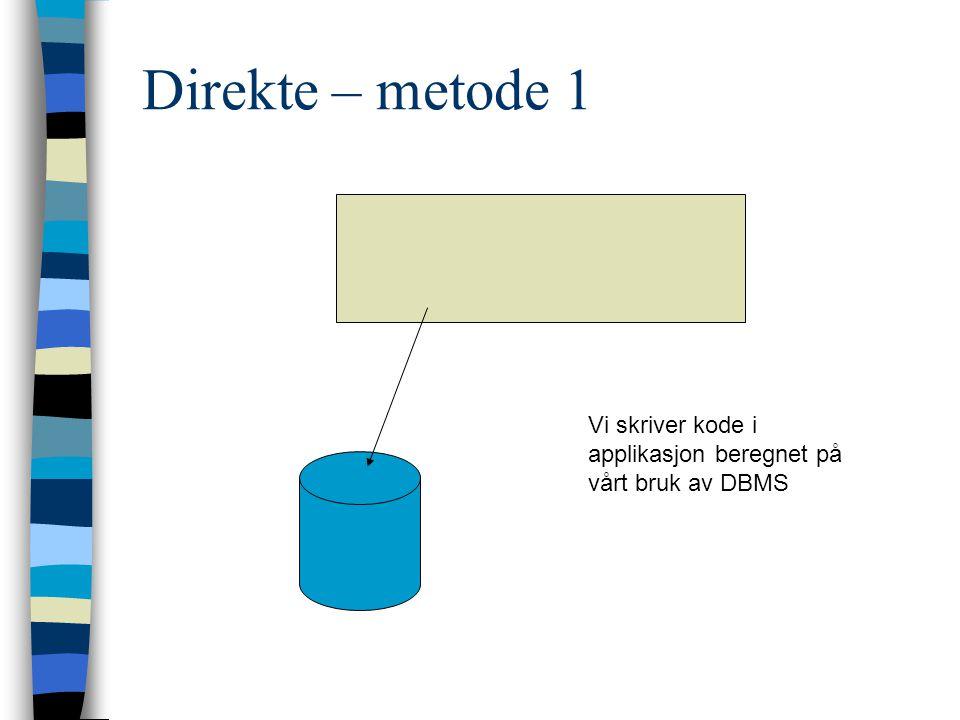 Direkte – metode 1 Vi skriver kode i applikasjon beregnet på vårt bruk av DBMS