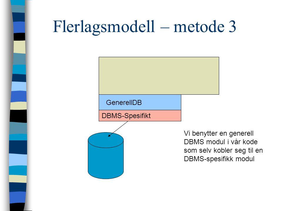 Flerlagsmodell – metode 3 GenerellDB DBMS-Spesifikt Vi benytter en generell DBMS modul i vår kode som selv kobler seg til en DBMS-spesifikk modul