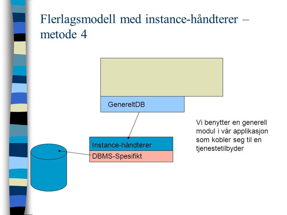Flerlagsmodell med instance-håndterer – metode 4 GenereltDB DBMS-Spesifikt Instance-håndterer Vi benytter en generell modul i vår applikasjon som kobl