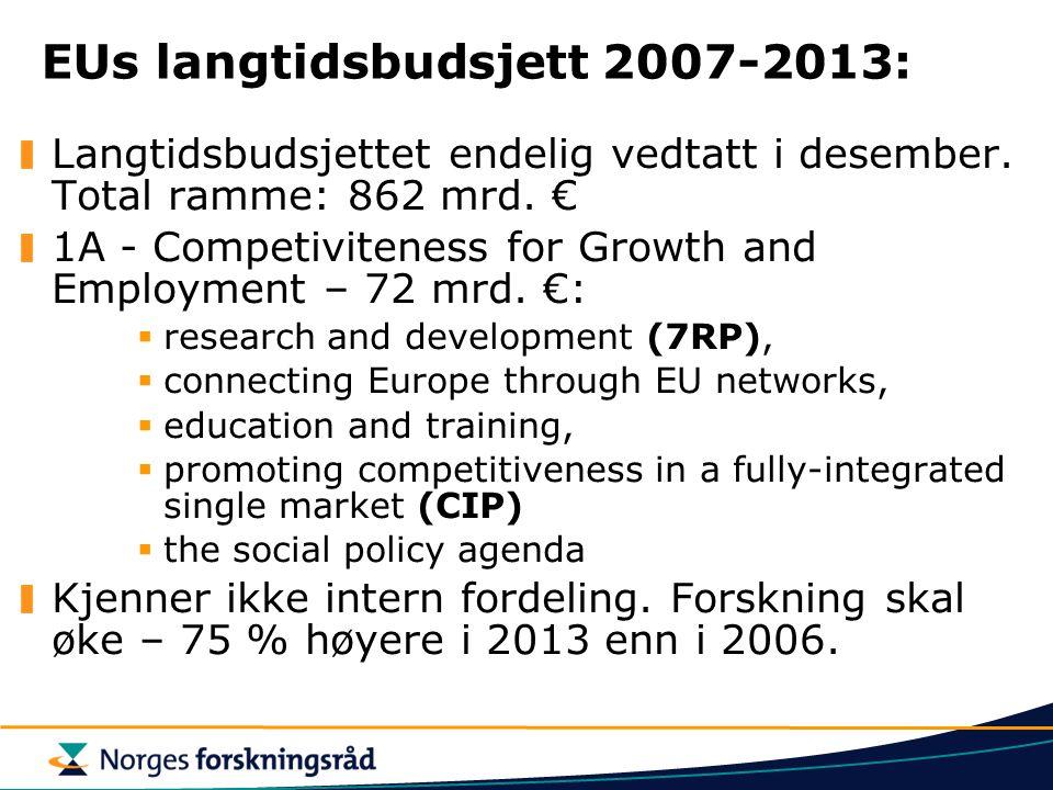 EUs langtidsbudsjett 2007-2013: Langtidsbudsjettet endelig vedtatt i desember.