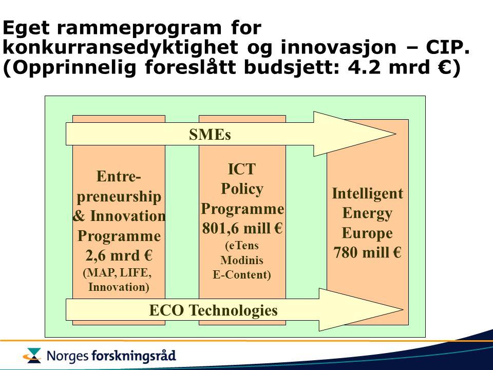 Eget rammeprogram for konkurransedyktighet og innovasjon – CIP.