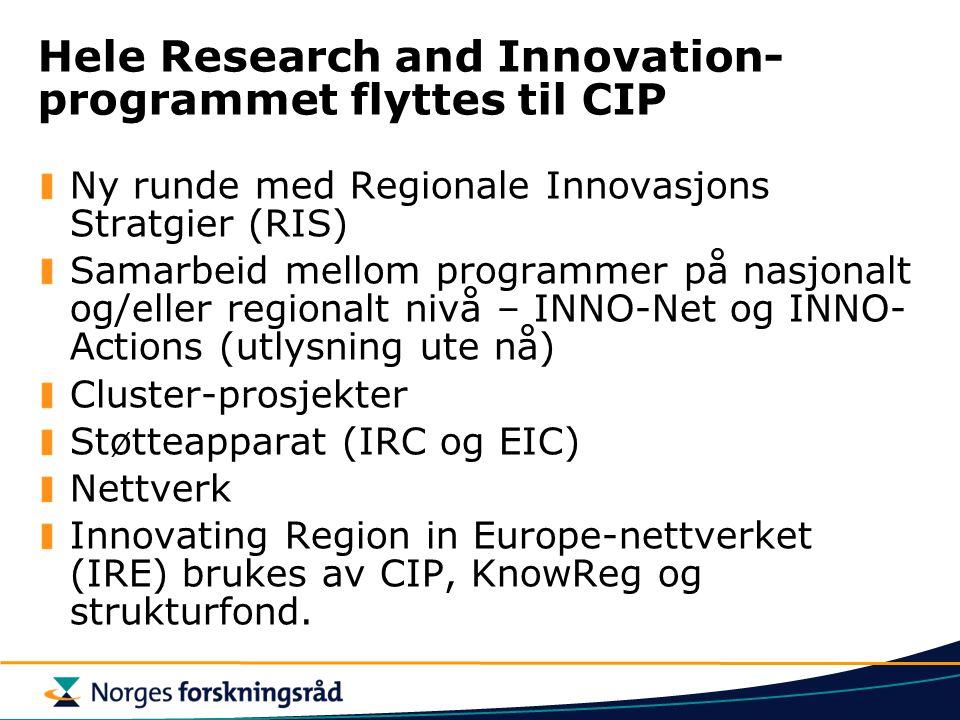Hele Research and Innovation- programmet flyttes til CIP Ny runde med Regionale Innovasjons Stratgier (RIS) Samarbeid mellom programmer på nasjonalt og/eller regionalt nivå – INNO-Net og INNO- Actions (utlysning ute nå) Cluster-prosjekter Støtteapparat (IRC og EIC) Nettverk Innovating Region in Europe-nettverket (IRE) brukes av CIP, KnowReg og strukturfond.