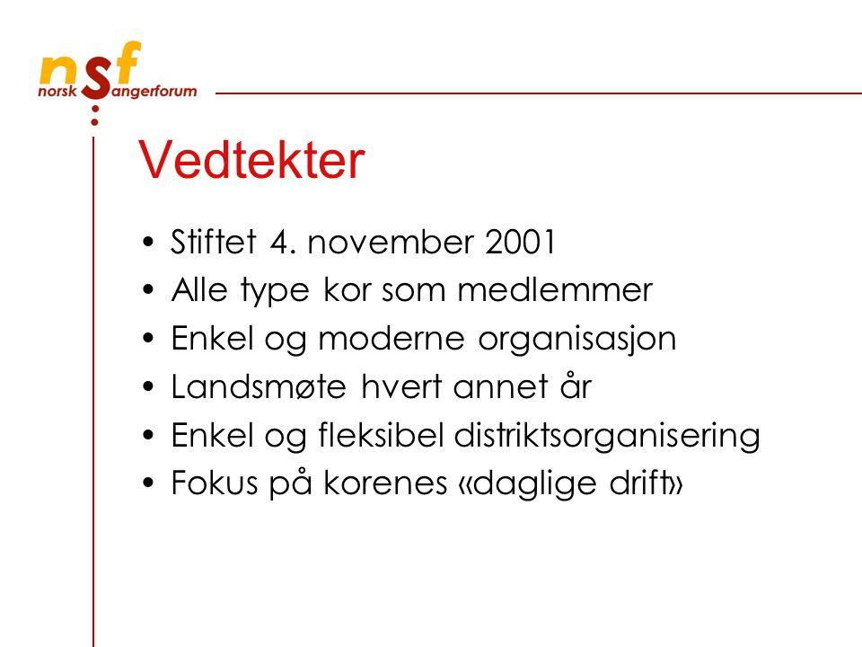 Vedtekter Stiftet 4. november 2001 Alle type kor som medlemmer Enkel og moderne organisasjon Landsmøte hvert annet år Enkel og fleksibel distriktsorga